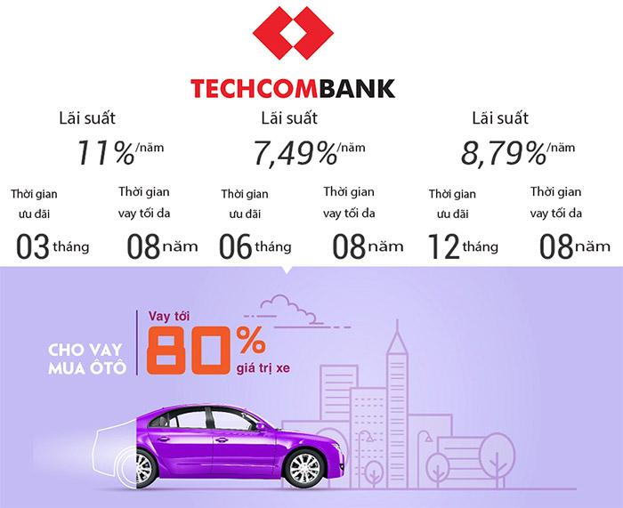 vay mua ô tô tại techcombank