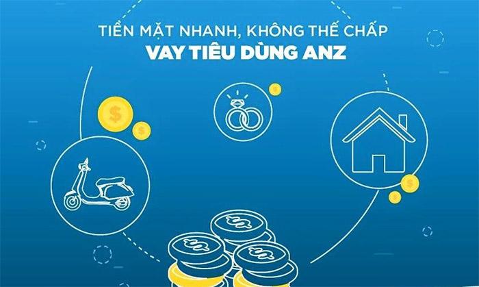vay tiêu dùng tại ngân hàng anz